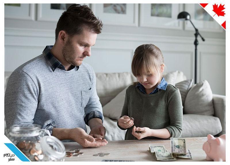 آنالیز هزینه های زندگی در کانادا در سال 2020